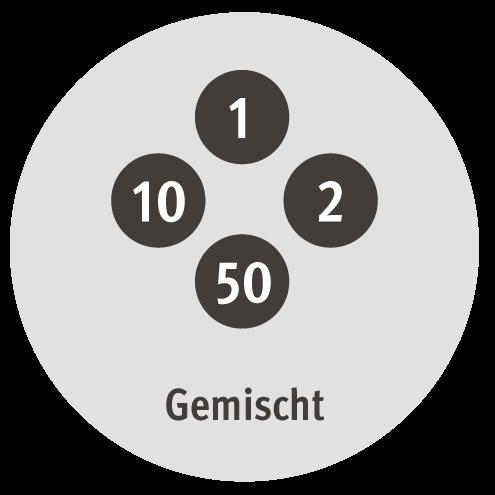 M_nzen_gemischt_DE.png