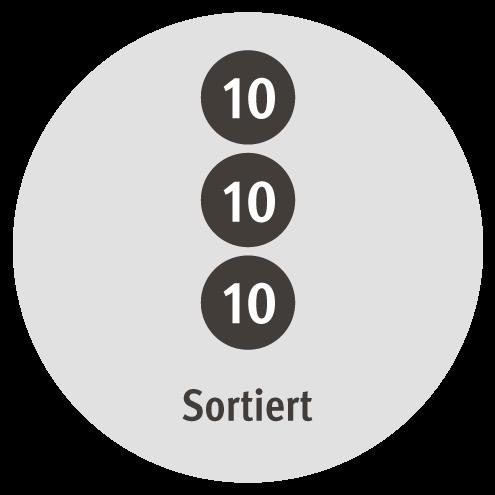 M_nzen_sortiert_DE.png